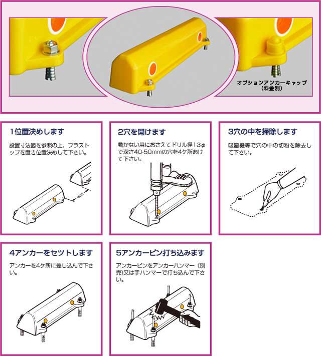 コンクリート工法