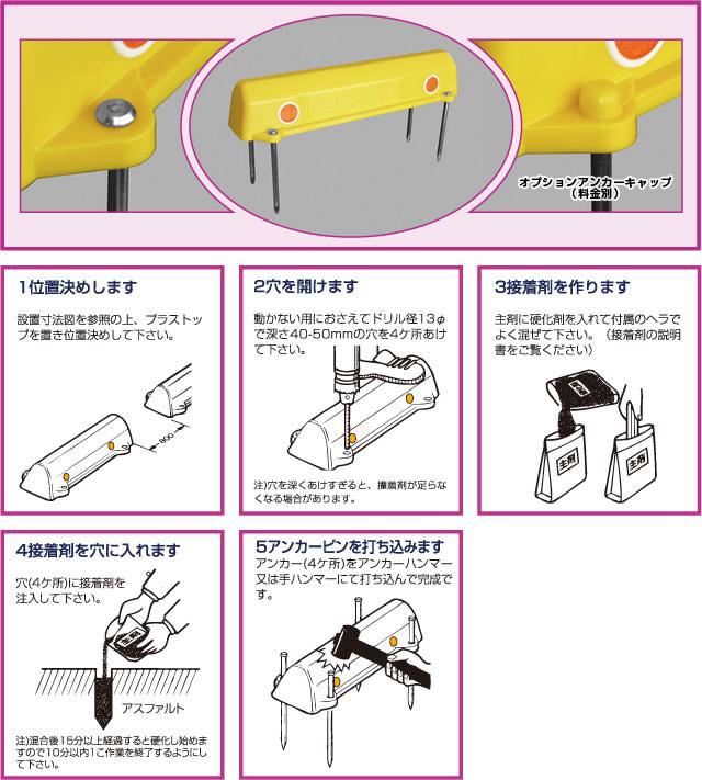 アスファルトアンカー工法