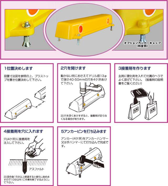アスファルトショートアンカー工法